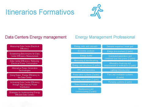 Tracks formativos Energy University
