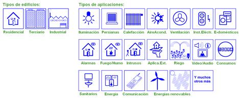 Figura 1. Un sistema de control, gestión y automatización de viviendas y edificios debe ser capaz de adaptarse a cualquier tipo de edificio, y de integrar cualquier tipo de aplicación dentro y fuera del inmueble.