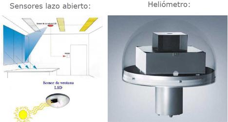 Tecnologías utilizadas en edificio, luz