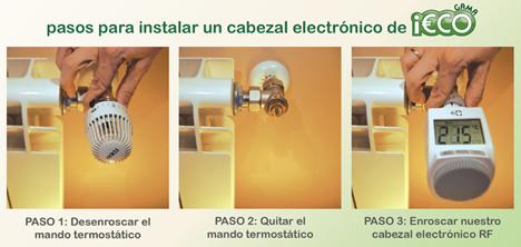Pasos para instalar un cabezal electrónico de i€CO