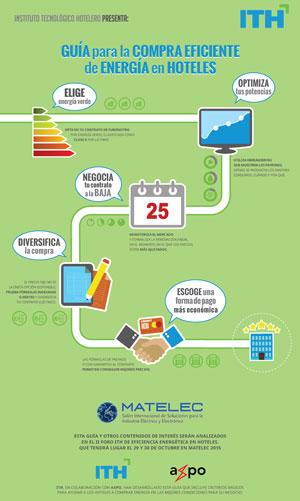 Guía compra eficiente de energía