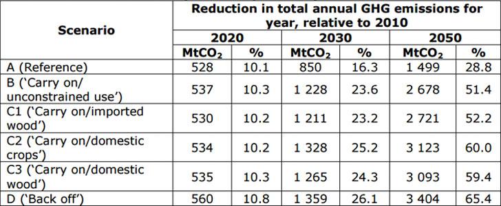 informe biomasa 3