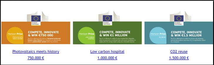 Premios Horizonte 2020 lanzados por la Comisión Europea.