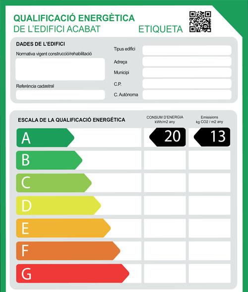 III Clasificación Internacional de Eficiencia Energética de ACEEE. Etiqueta energética España.