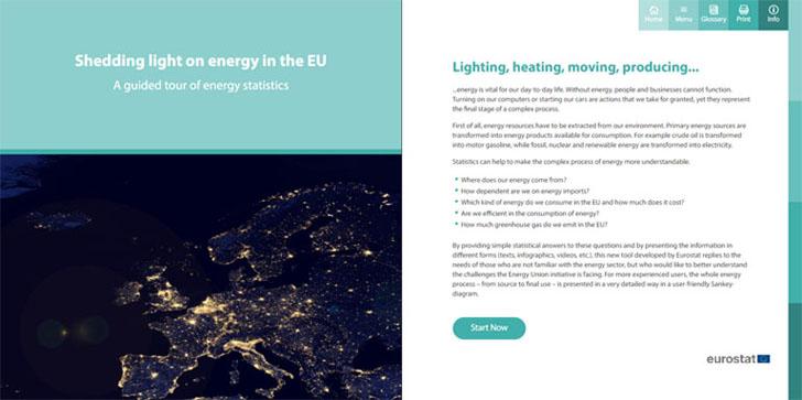"""Guía de Eurostat """"Arrojando luz sobre la energía en la Unión Europea"""""""