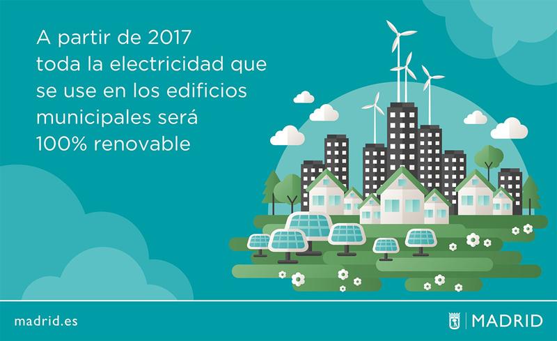 Un total de 1.350 puntos de suministro eléctrico situados en todos los edificios municipales del Ayuntamiento de Madrid usarán energía íntegramente renovable.