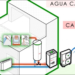 La calefacción por Aerotermia reduce el gasto energético de los hogares
