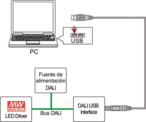 Sistema DALI simple.