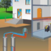 Ayuntamiento de Orense y EnergyLab presentan un proyecto europeo sobre Geotermia