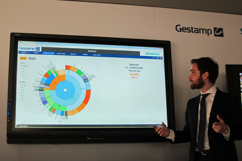 Presentación en Derio de la plataforma de gestión energética de Siemens en Gestamp.