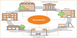 Informe final del Proyecto EESI 2020: Contratación de Servicios Energéticos en el sector público