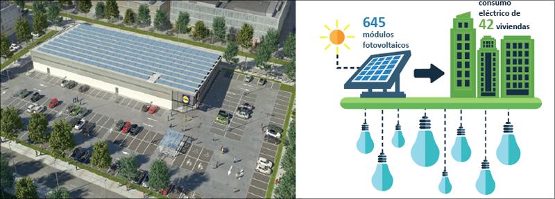 Instalación fotovoltaica sobre la cubierta de la tienda LIDL en Coslada.