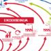 El Sector Energético y las Renovables se incluyen en las ayudas para proyectos de Ecodiseño en País Vasco