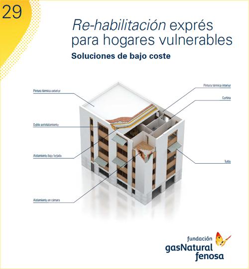 Portada del Estudio Re-habilitación exprés para hogares vulnerables, de Fundación Gas Natural Fenosa