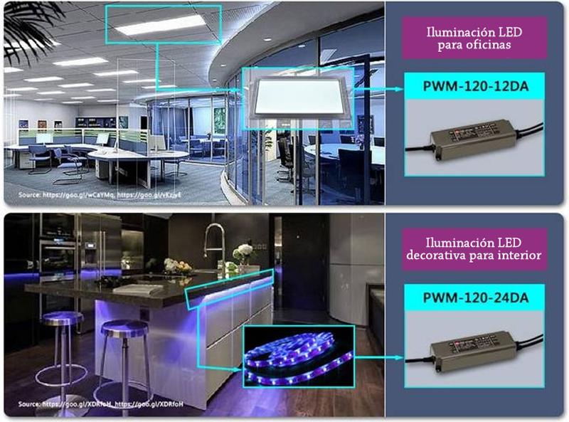 Aplicaciones de iluminación de los drivers para LED.