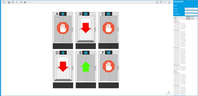 Sinóptico ascensores