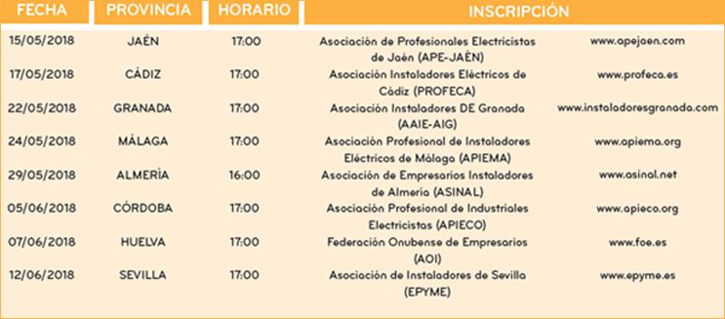 Calendario de fechas y ciudades.