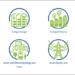 Últimos días de la convocatoria InnoEnergy para emprendedores con proyectos de energía sostenible