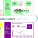 La estrategia energética de Telefónica alza a la compañía al primer puesto del ranking EcoAct