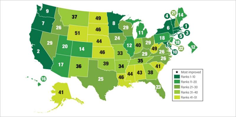 Ranking de eficiencia energética en EEUU