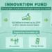 La UE invertirá diez mil millones de euros hasta 2030 en un Fondo de Innovación para la neutralidad climática