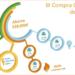 La III Compra Colectiva de Energía de Anae y Selectra cierra con un ahorro de medio millón de euros