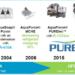 Carrier confirma su estrategia de uso de refrigerantes con bajo potencial de calentamiento global en Europa