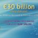 Horizonte 2020 distribuirá en su último año 11.000 millones en programas de investigación e innovación