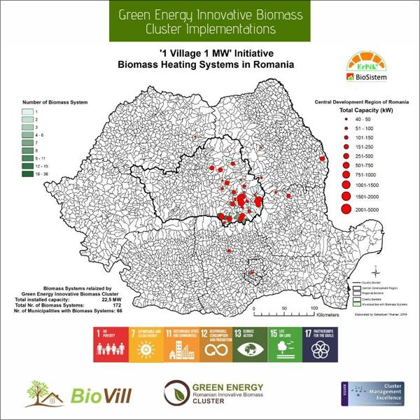 Pueblos de Rumanía donde actualmente se han instalado sistemas de calefacción con biomasa. Fuente: Green Energy Romanian Innovative Biomass Cluster.