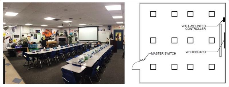 Foto y plano de un aula escolar con instalación de iluminación Led sintonizable.