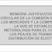 Circular de la CNMC por la que se establece la metodología para el cálculo de los peajes de electricidad