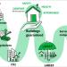 El proyecto FinEERGo-Dom crea un mecanismo para financiar la rehabilitación térmica de edificios