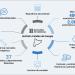 El Icaen implementa una plataforma para gestionar el gasto energético de la Generalitat de Cataluña