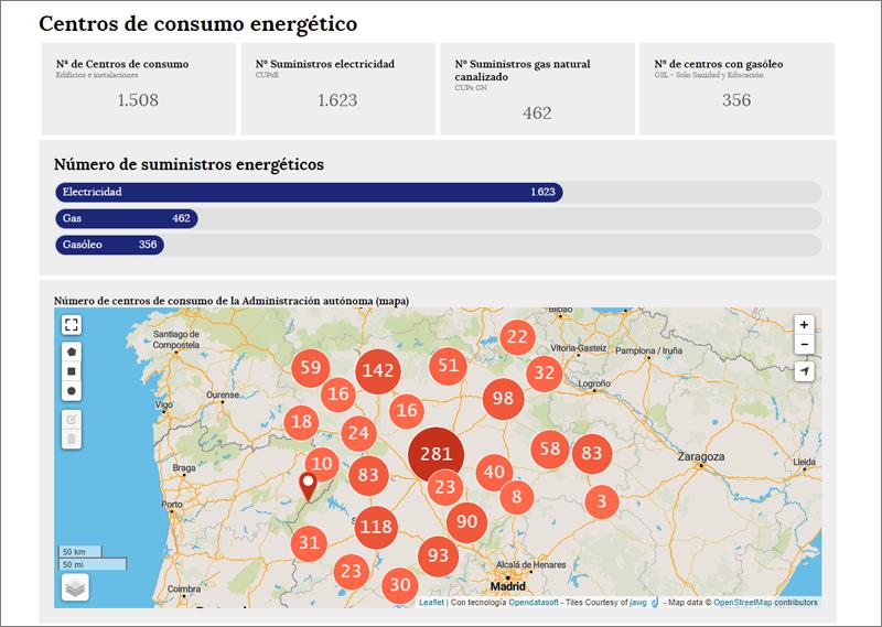 El DataHub Energético de Castilla y León recoge información sobre los consumos energéticos de la administración autonómica.