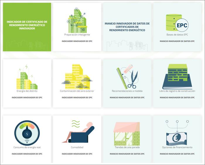 La caja de herramientas X-tendo le permite, como autoridad pública o agencia implementadora, mejorar el esquema actual de Certificado de Eficiencia Energética (EPC) de su país, evolucionando hacia la próxima generación.