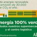 Cadena de tiendas se suma al consumo de energía con garantía de origen renovable