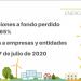 El Ivace convoca ayudas para implantar energías renovables en empresas y entidades