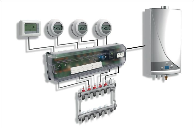 Resideo presenta sus soluciones cableadas para el control de zonas por suelo radiante/refrescante