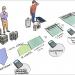 Guía para facilitar la aplicación del nuevo Documento Básico de Ahorro de Energía del CTE
