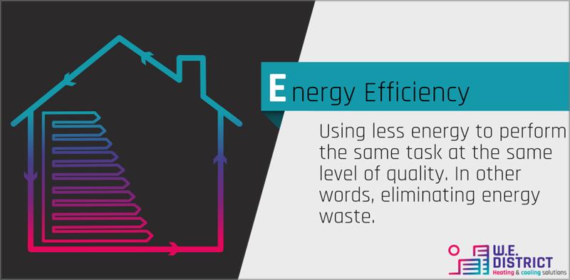principio de eficiencia energética