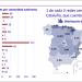 Más de 50 nuevas redes de calor y frío identificadas en España en el último año