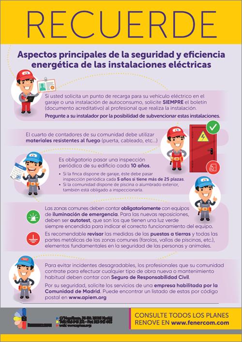 Cartel de la campaña de concienciación sobre seguridad eléctrica de APIEM.