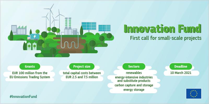 Fondo de Innovación para proyectos a pequeña escala
