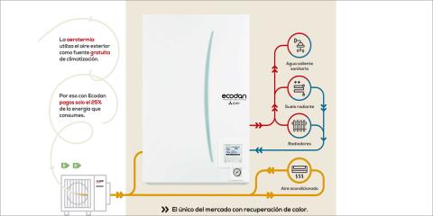 El sistema de aerotermia Ecodan de Mitsubishi Electric ofrece calor en climas extremos
