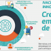 Abiertas las convocatorias de Ivace para I+D+I priorizando proyectos en línea con el Pacto Verde Europeo