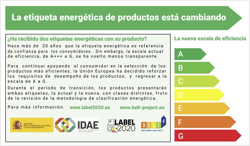 Cambio etiquetado energético