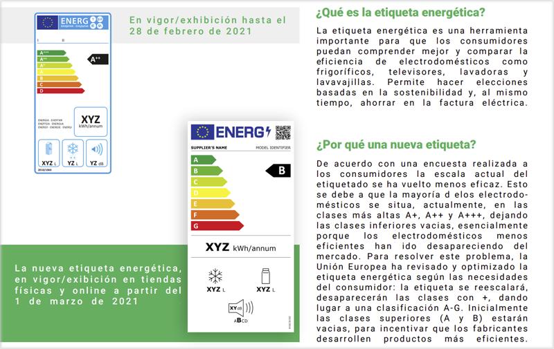Comparativa antigua y nueva etiqueta energética