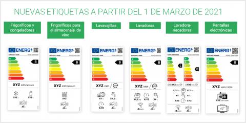 El nuevo etiquetado energético se implanta en la Unión Europea