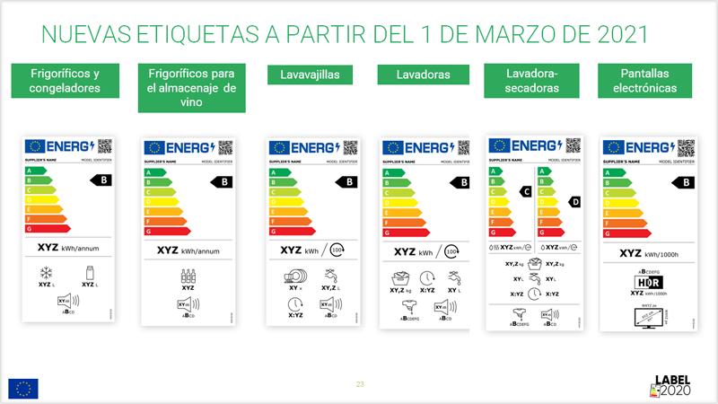 Nuevas etiquetas energéticas a partir del 1 de marzo
