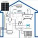 Webinar sobre aerotermia, producto e instalación de Samsung Climate Solutions